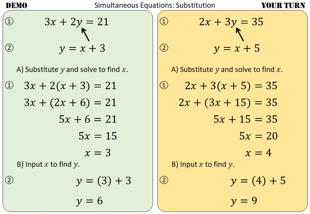 Simultaneous Equations - Substitution - Demonstration