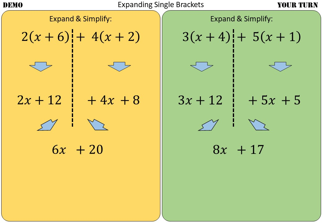 Single Brackets - Expanding - Multiple - Demonstration