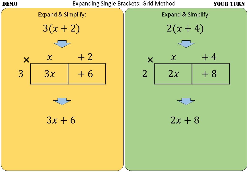 Single Brackets - Expanding - Without Coefficients - Demonstration