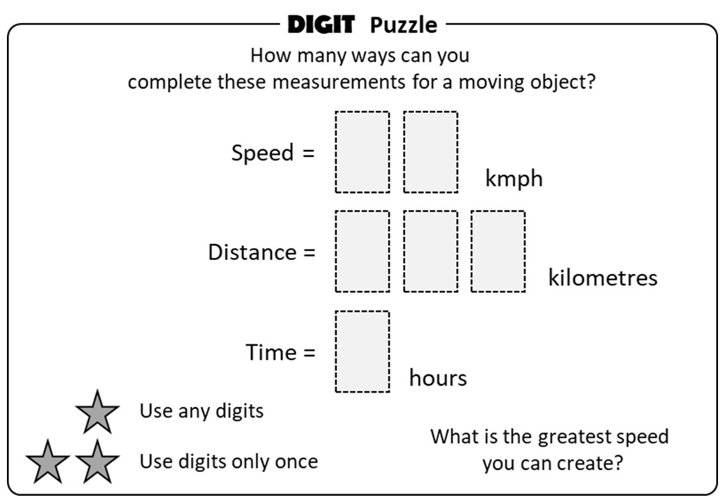Speed, Distance & Time - Digit Puzzle