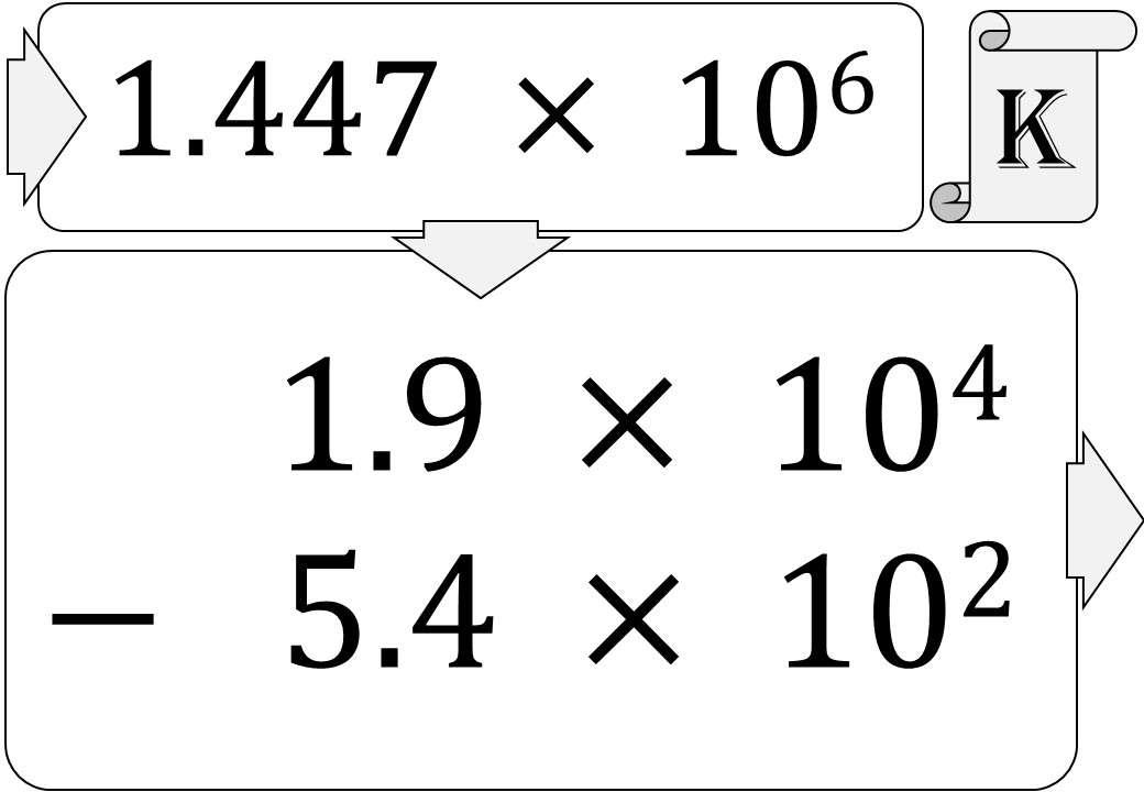 Standard Form - Adding & Subtracting - Non-Calculator - Treasure Trail
