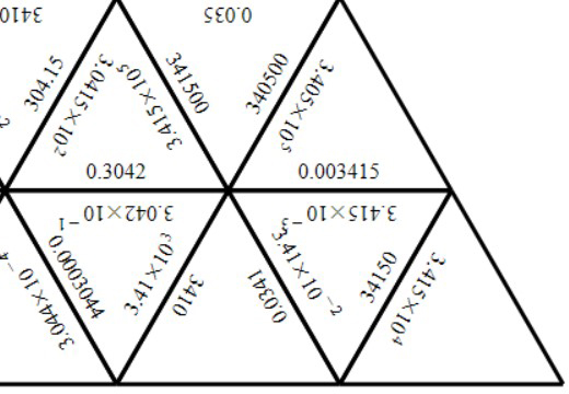 Standard Form & Ordinary Numbers - Converting - Tarsia