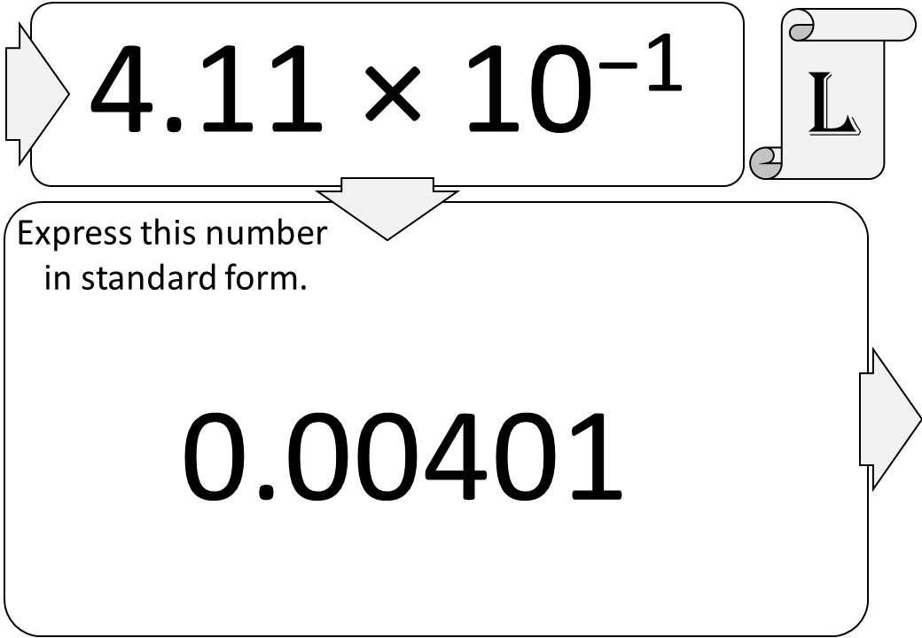 Standard Form & Ordinary Numbers - Converting - Treasure Trail