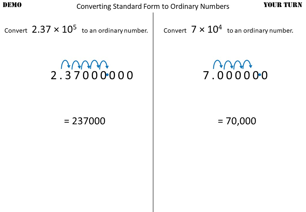 Standard Form to Ordinary Numbers - Demonstration