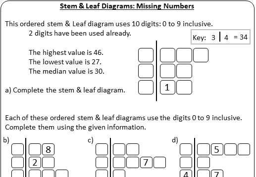 Stem & Leaf Diagrams - Worksheet A