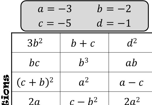 Substitution - Negative - With Indices - Four in a Row