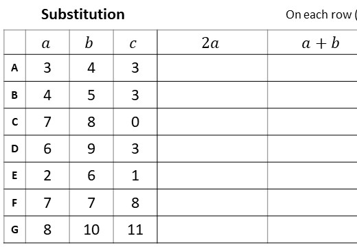Substitution - Positive - Without Indices - Worksheet A