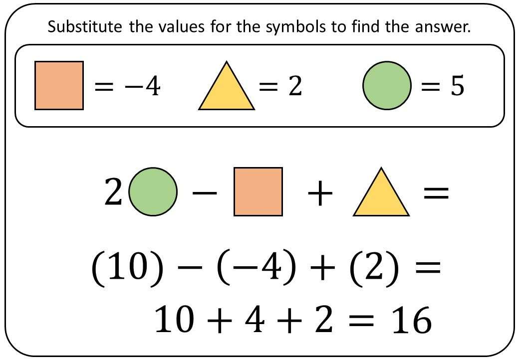 Substitution - Symbols - Bingo M