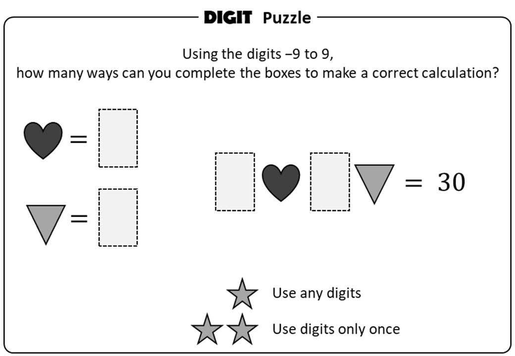 Substitution - Symbols - Negative - Digit Puzzle