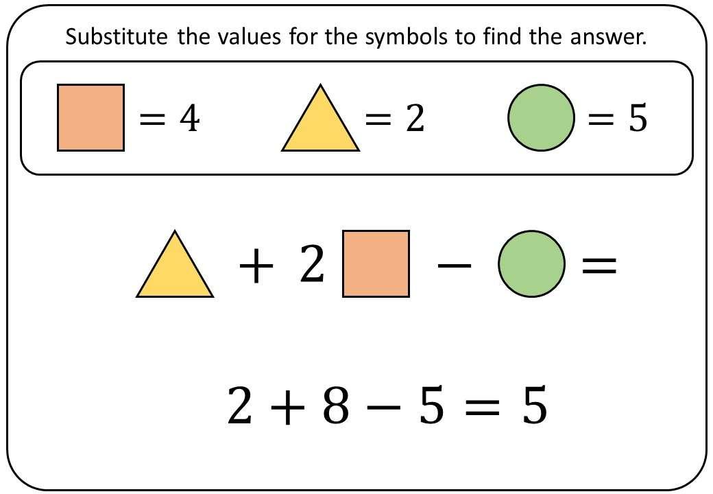 Substitution - Symbols - Positive - Bingo M