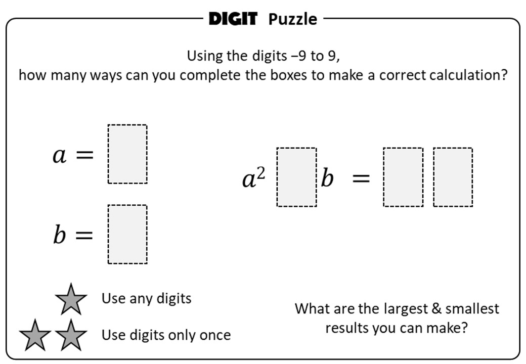 Substitution - With Indices - Digit Puzzle
