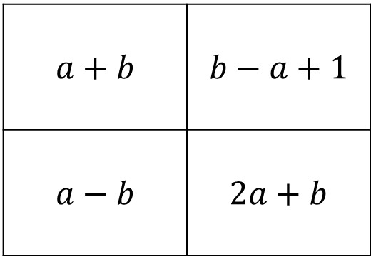 Substitution - Without Indices - Chief Cards B