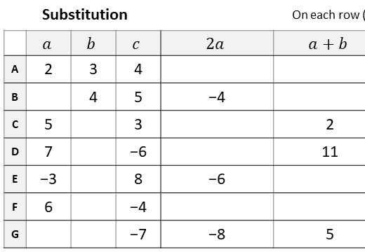 Substitution - Without Indices - Worksheet A