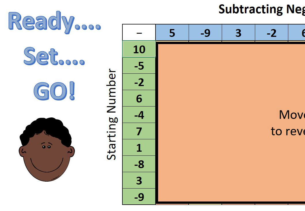 Subtraction Boxes Directed