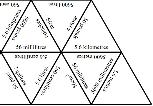 Systems of Measurement - Metric & Imperial - Tarsia