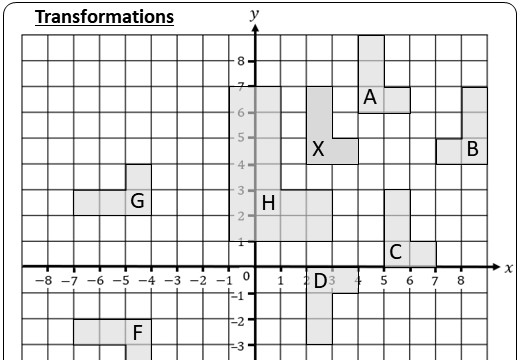 Transformations - Mixed - Foundation - Worksheet A