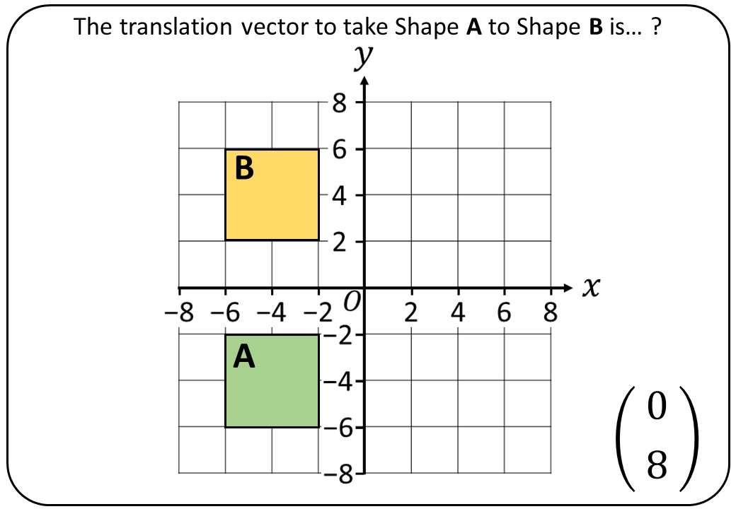 Translation - Bingo OA
