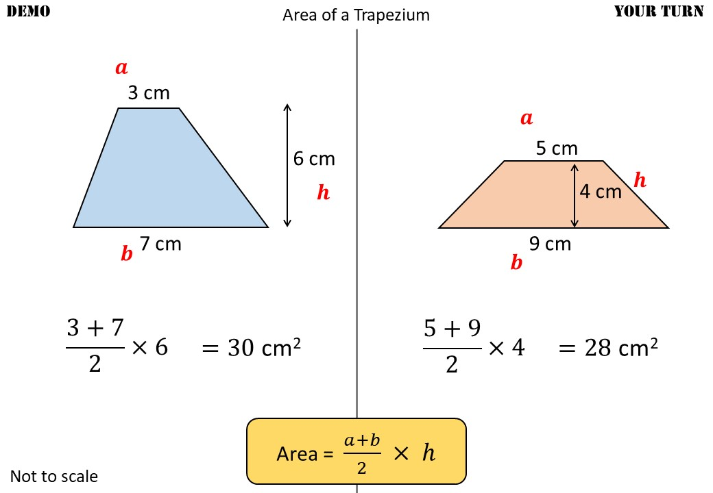 Trapezium - Area - Demonstration