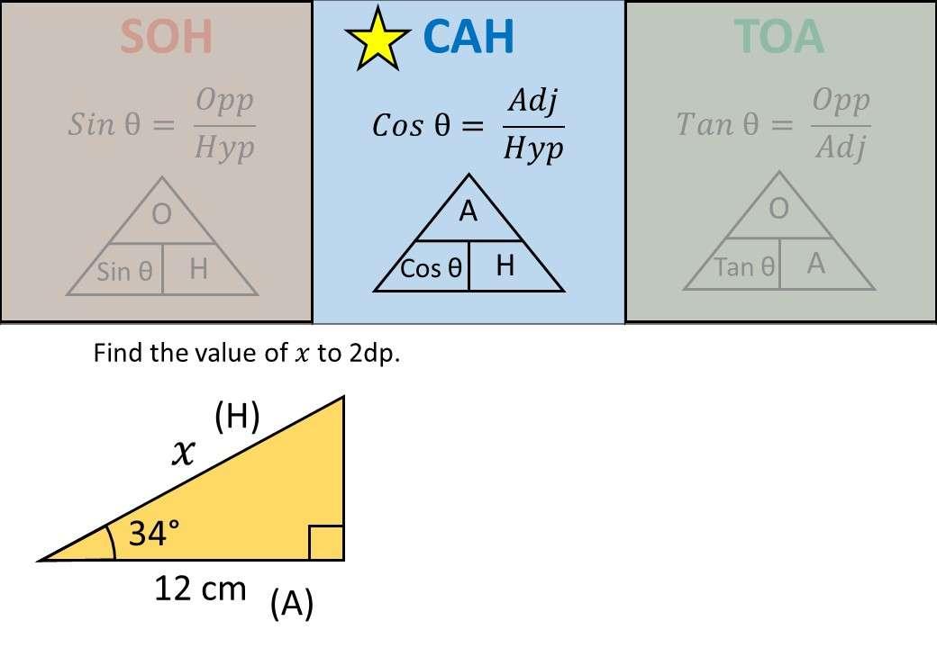 Trigonometry - Angles & Lengths - Demonstration