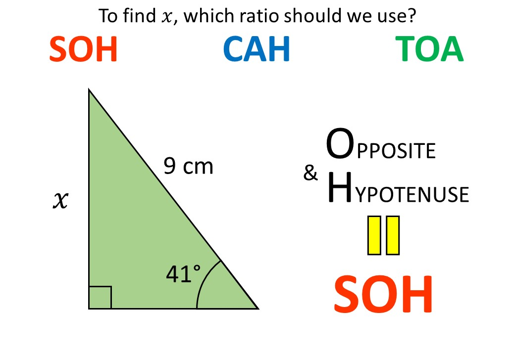 Trigonometry - Choosing Ratio - AFL Questions