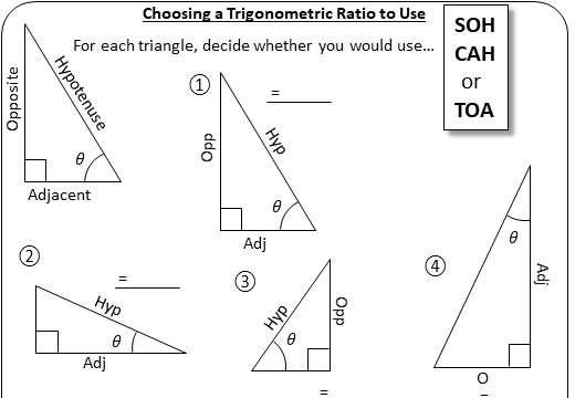 Trigonometry - Choosing Ratio - Worksheet A