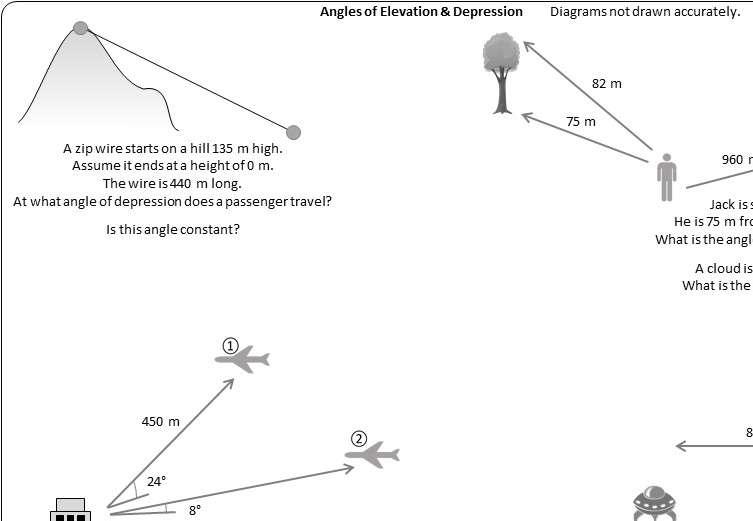 Trigonometry - Elevation & Depression - Worksheet A