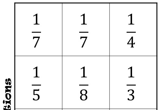 Unit Fractions - Multiplying - Four in a Row