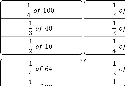 Unit Fractions of Quantities - Snap