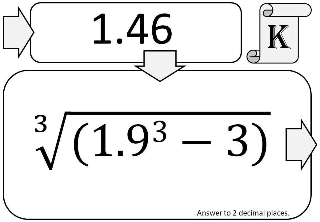 Using a Calculator - Treasure Trail