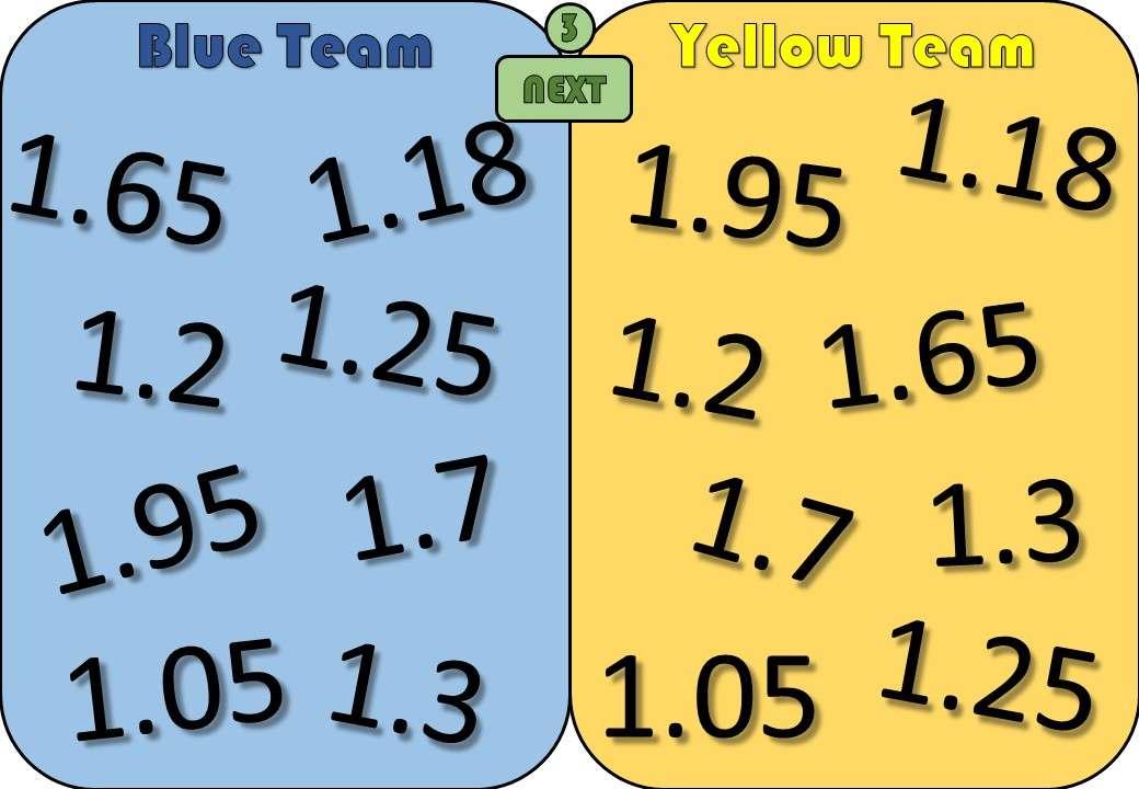 Using a Percentage Multipler - Splat