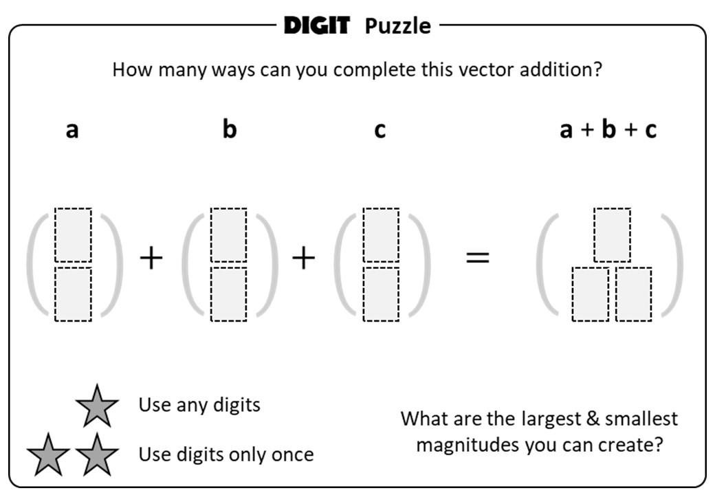 Vectors - Expressing - Digit Puzzle