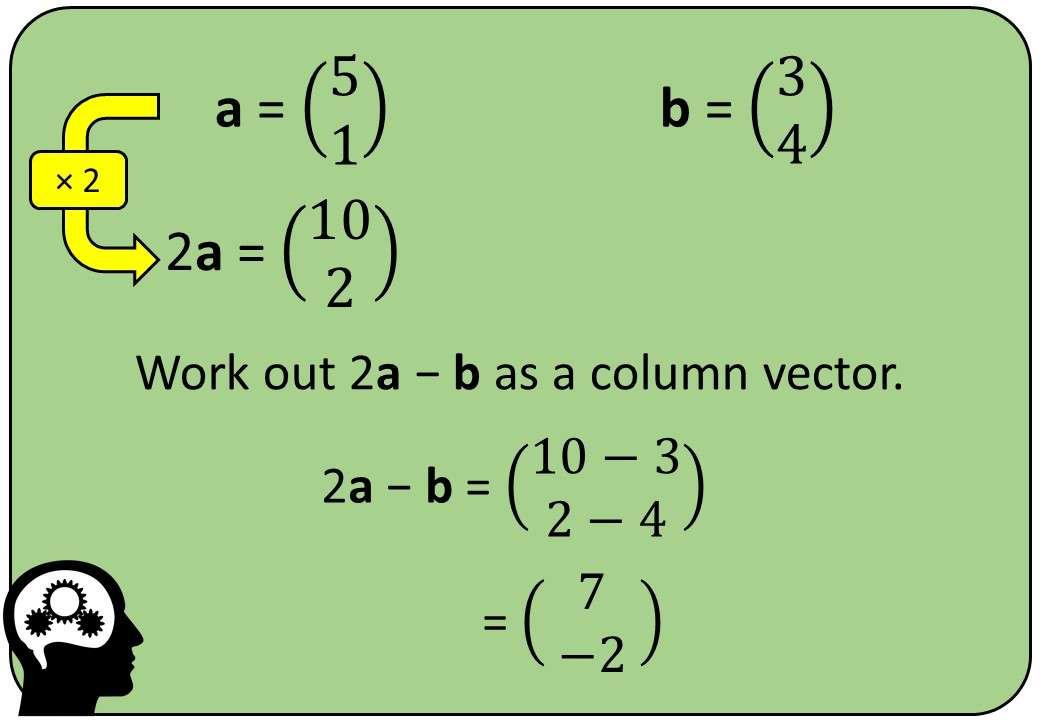 Vectors - Substitution - Bingo M (1)