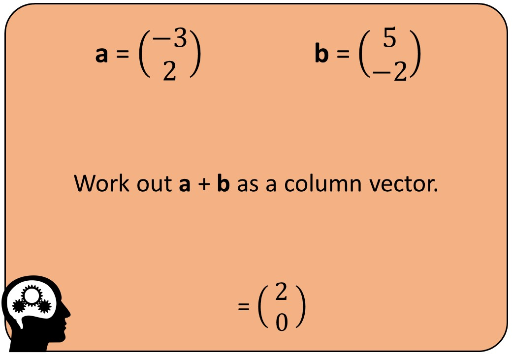 Vectors - Substitution - Bingo OA (1)