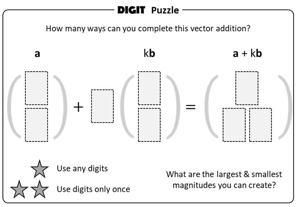 Vectors - Substitution - Digit Puzzle