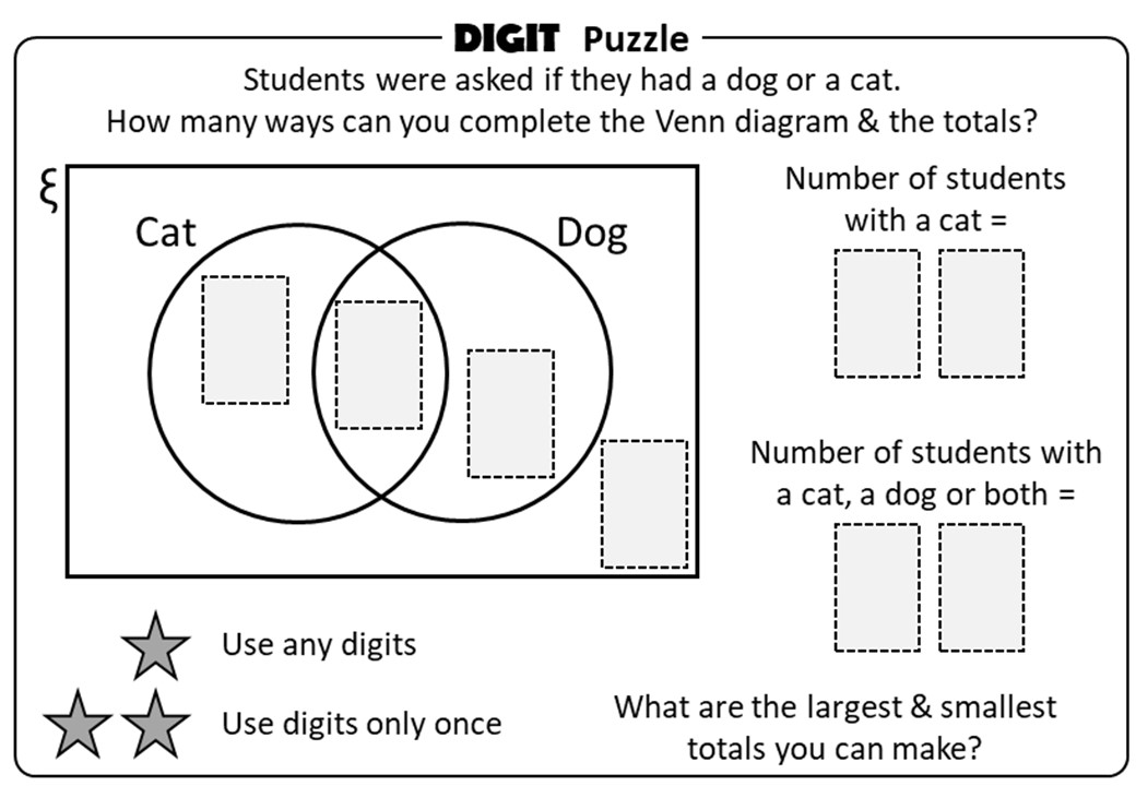 Venn Diagrams - Digit Puzzle