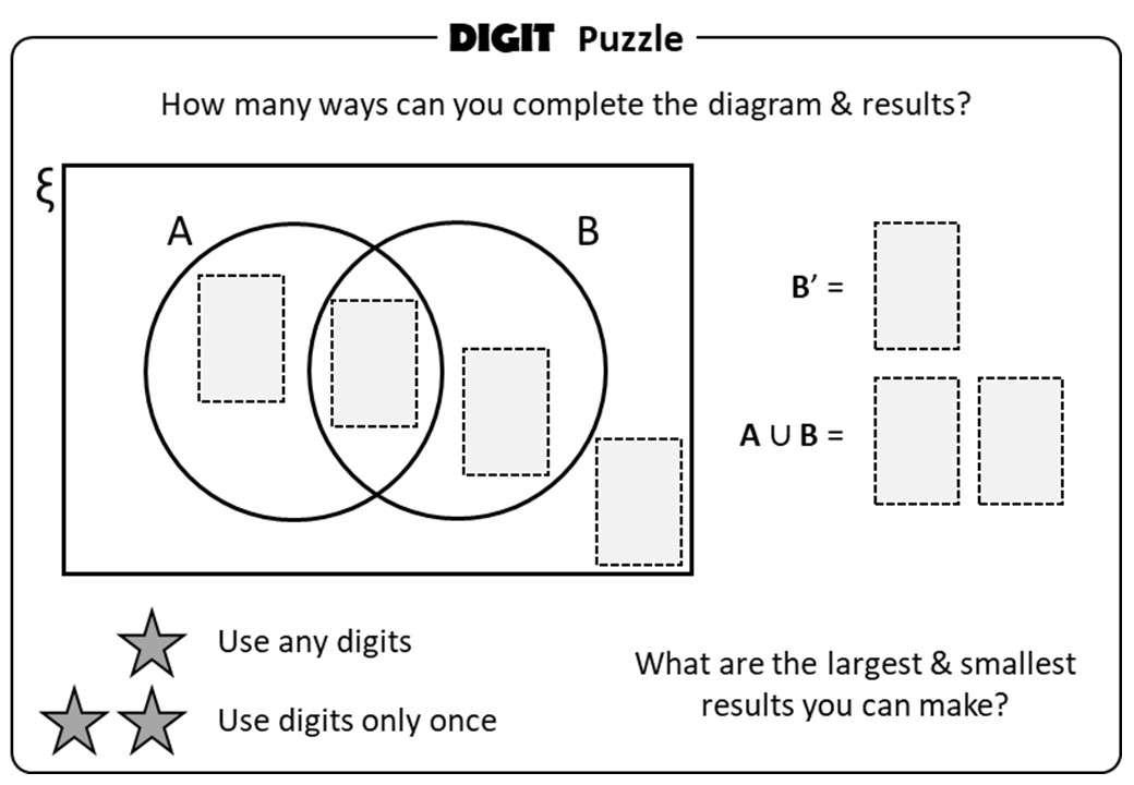 Venn Diagrams - Notation - Digit Puzzle