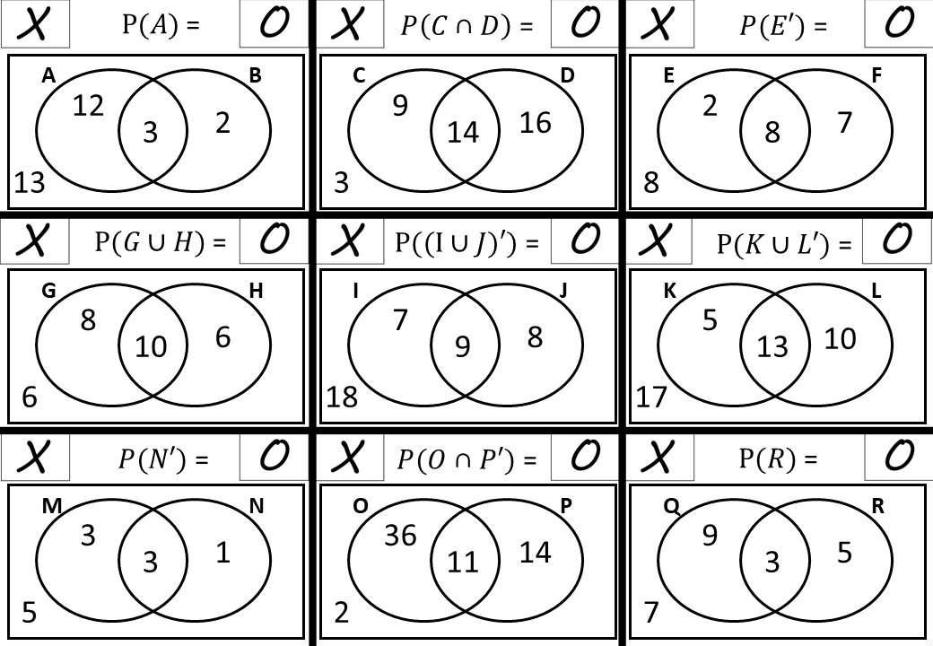 Venn Diagrams - Notation - Noughts & Crosses