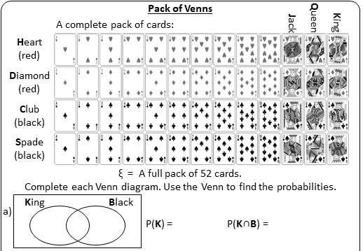 Venn Diagrams - Notation - Worksheet C