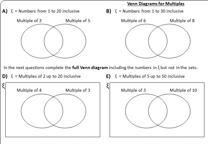 Venn Diagrams - Worksheet A