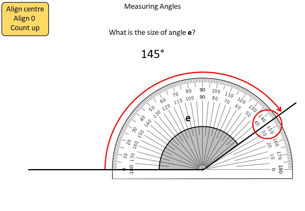 Angles - Constructing & Measuring - Demonstration