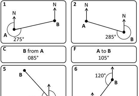 Bearings - Calculating - Card Match