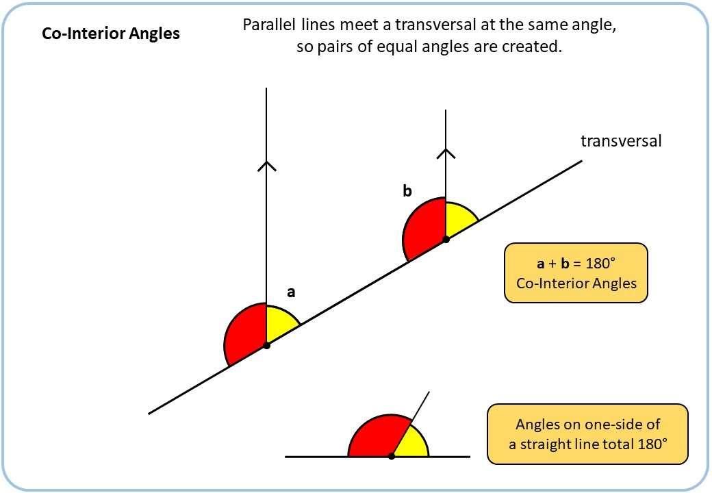 Bearings - Calculating - Demonstration
