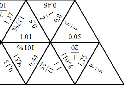Converting Decimals to Fractions & Percentages - Tarsia