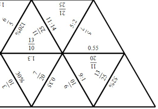 Converting Fractions to Decimals, Percentages & Ratios - Tarsia