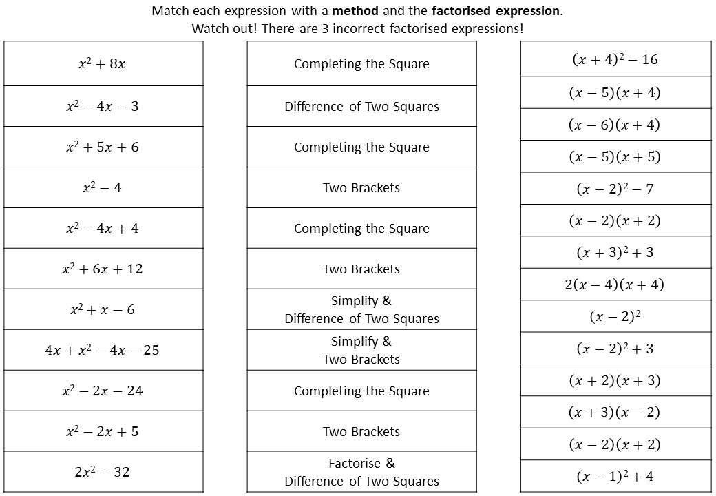 Quadratic Factorisation - Mixed - Card Match
