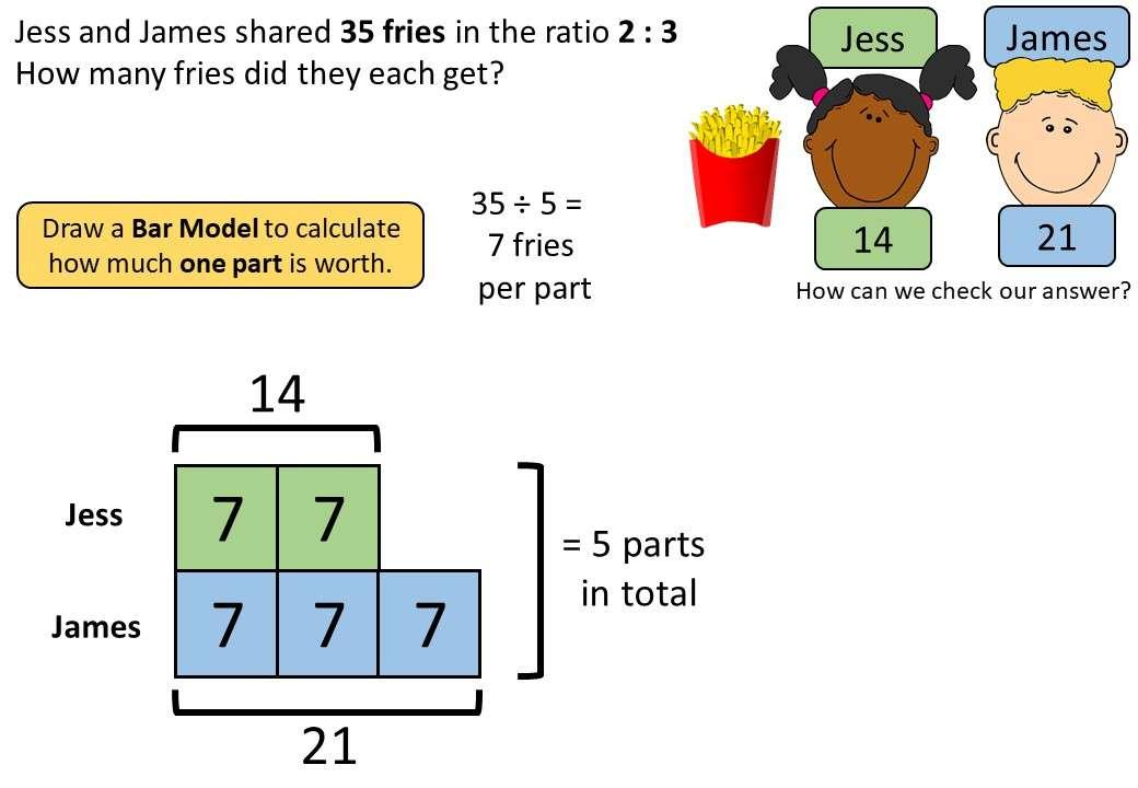 Ratios - Quantities - Demonstration