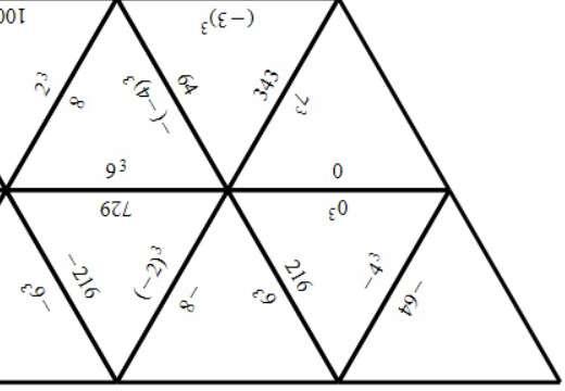 Cube Numbers - Tarsia