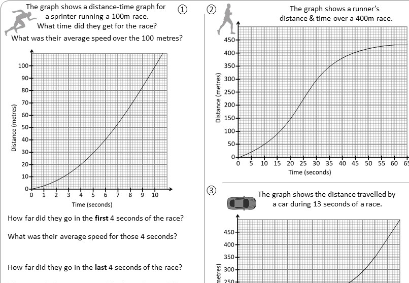 Distance-Time Graphs - Variable - Worksheet A