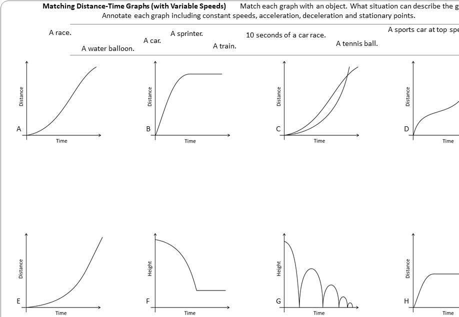 Distance-Time Graphs - Variable - Worksheet C