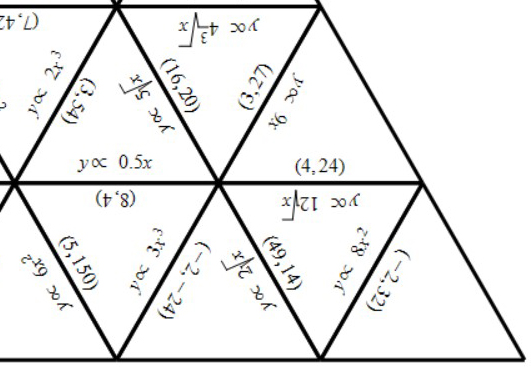 Forming Proportional Relationships - Tarsia